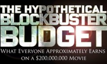Breaking Down Blockbuster Movie Budgets