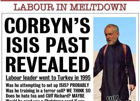 Future Jeremy Corbyn Headlines In The Sun